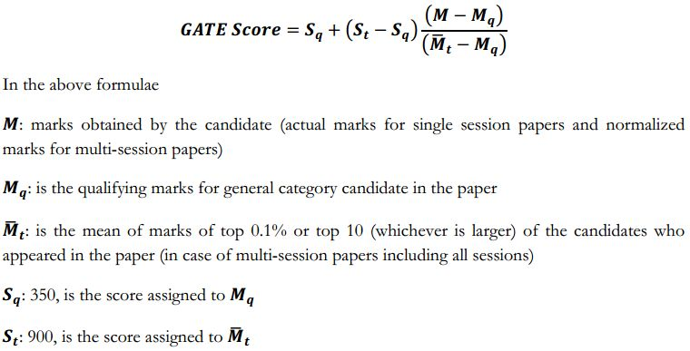 GATE score calculation formula