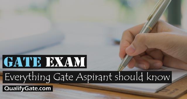 GATE 2020 Exam - Notification, Syllabus, Eligibility